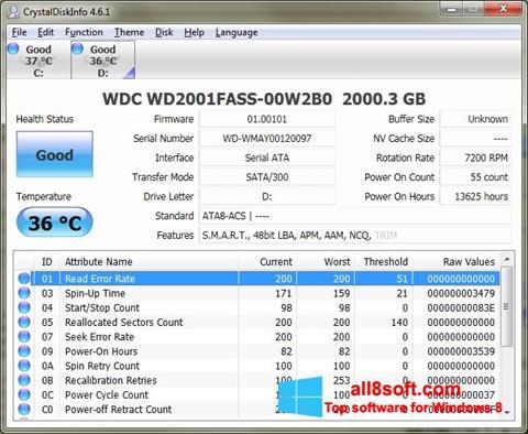 Ảnh chụp màn hình CrystalDiskInfo cho Windows 8