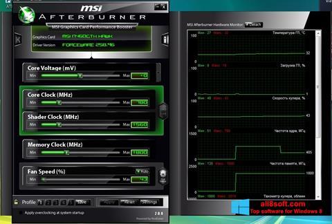 Ảnh chụp màn hình MSI Afterburner cho Windows 8